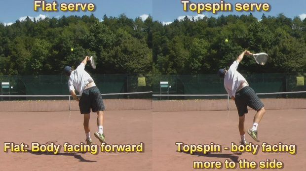 Flat And Topspin Tennis Serve Differences