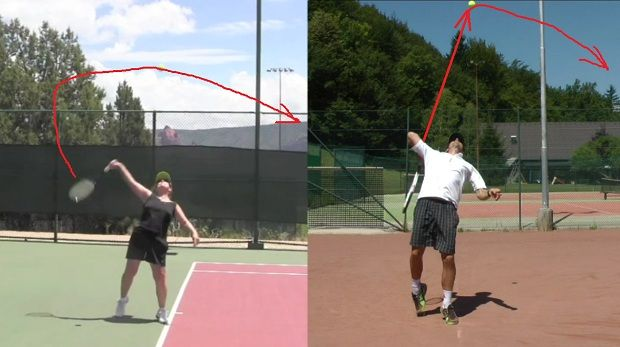 Improve the serve by changing the mental image