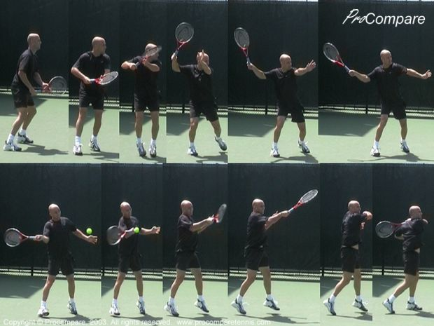 Andre Agassi forehand technique
