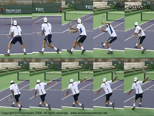 One Handed Backhand Tennis Technique