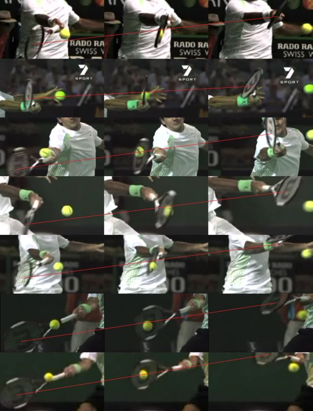 Technique of tennis forehand groundstroke