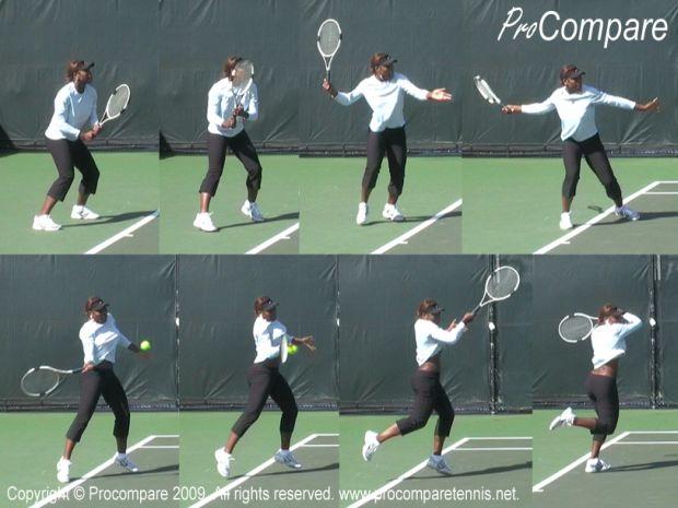 Serena Williams Forehand Technique