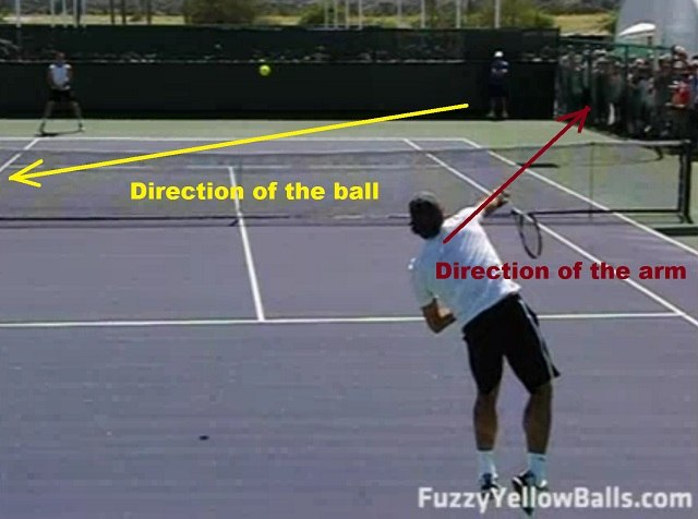 Arm and ball serve direction