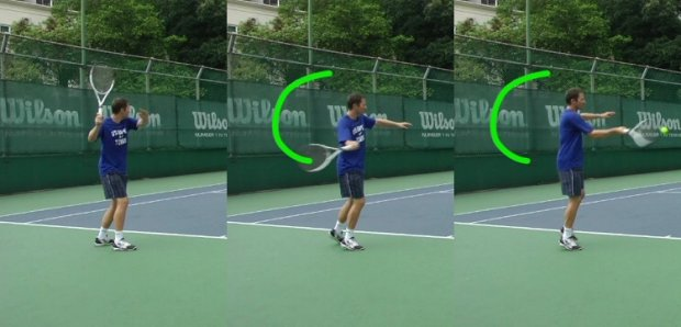 Forehand rhythm and timing