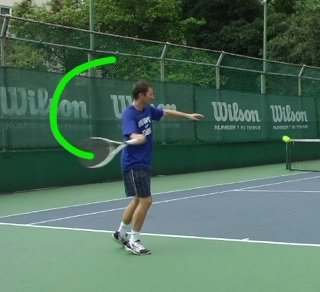 Tennis timing drill