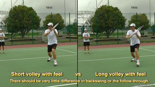 Tennis volley backswing