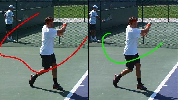 Roger Federer forehand technique