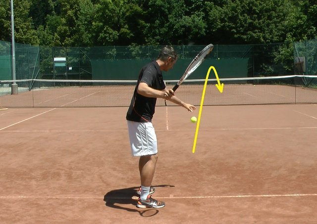 clear intention in tennis