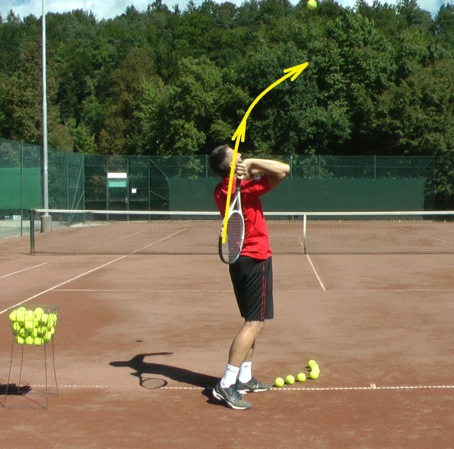 tennis serve swing path up
