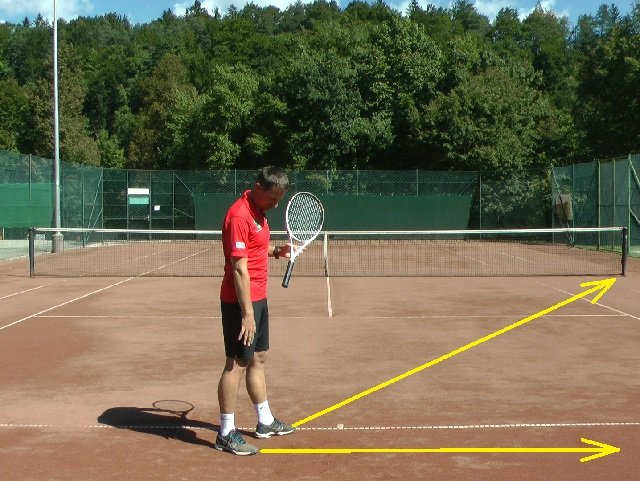 Basic tennis serve stance
