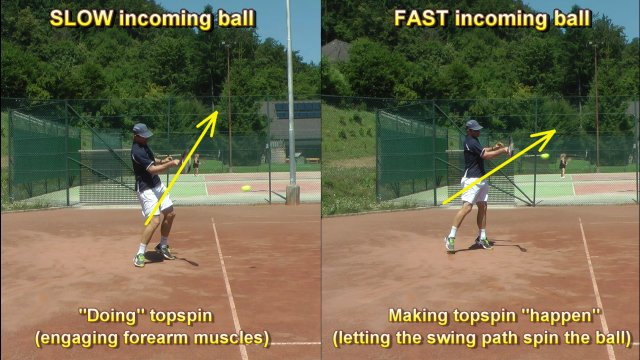 how to create topspin in tennis