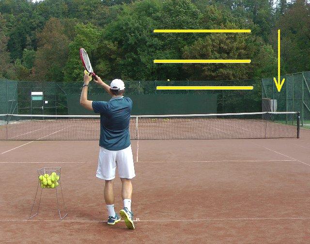 height of tennis forehand stroke