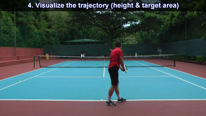 visualizing the serve trajectory
