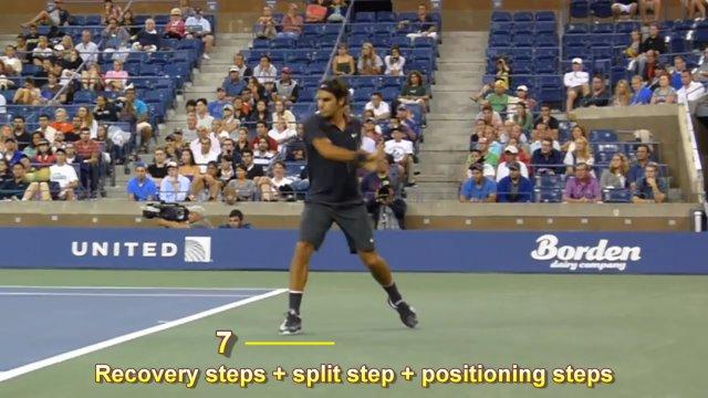 footwork steps in tennis