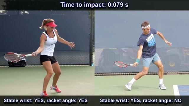 Roger Federer forehand wrist