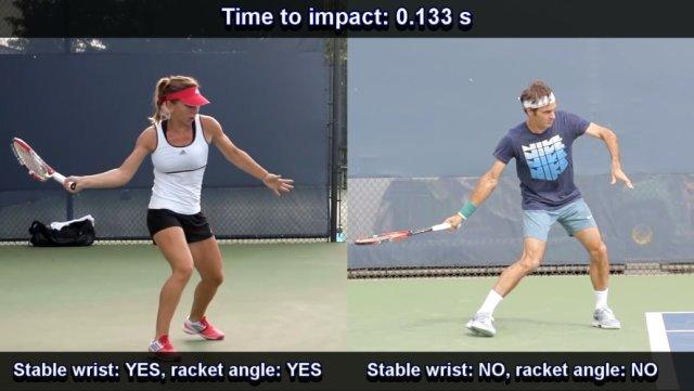 Simona Halep vs Roger Federer forehand